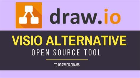 visio alternative open source draw io visio alternative open source tech primers