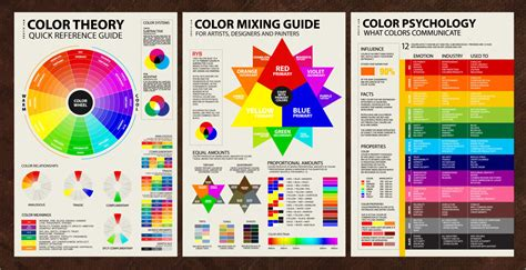 color posters the color wheel chart poster for classroom graf1x