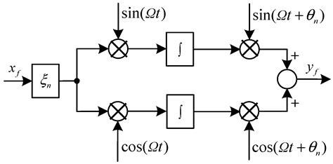 free download parts manuals 1994 infiniti g parental controls infinity vacuum diagram 2001 html imageresizertool com