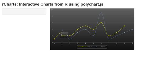 highcharts themes exles r how to use highcharts theme with rcharts stack overflow
