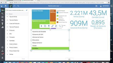 Demo Cognos Analytics Parte 1 Dashboard Youtube Cognos Dashboard Templates