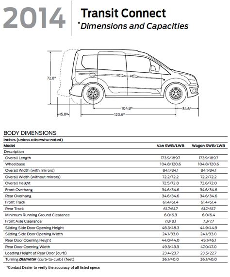Ford Transit Connect Interior Dimensions by Hiller Ford 2014 Ford Transit Connect 4tc007 Wagon Xlt