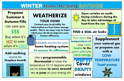 home tips quot it s cold out there quot tips to winterizing your home