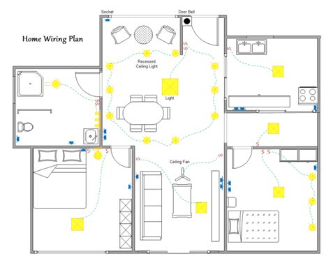 Making House Plans home wiring plan software making wiring plans easily