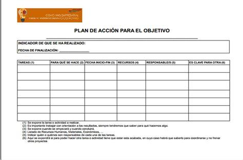 plan de accion para una estacion de servicio en argentina 4 pasos para desarrollar un buen plan de acci 243 n