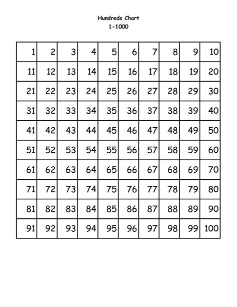 printable hundreds multiplication chart multiplication chart 1 120 awesome hundreds chart game