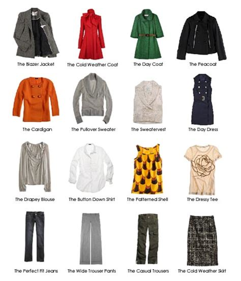 Clothing Capsule Wardrobe by 2009 January Omiru Style For All