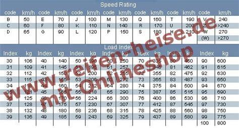Motorrad Reifen Lastindex by Metzeler 2 75 17 47p Ich 22 Cmcee12 De