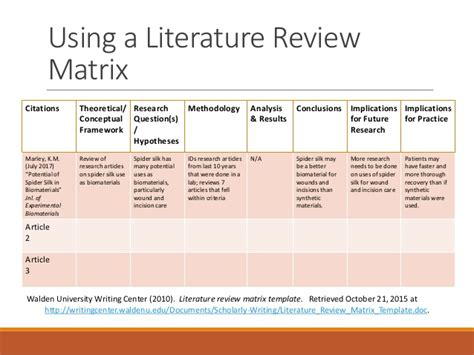literature review tables