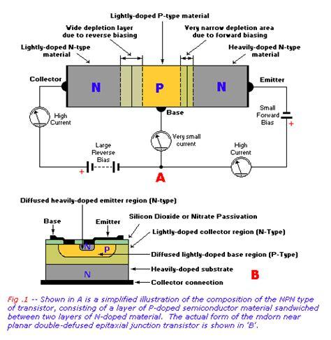 transistor tutorial npn transistor tutorial 28 images darlington transistor configurations bjt transistor