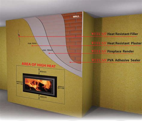 Heat Resistant Lights Fireplace by Heat Resistant Plaster Plastering A Fireplace
