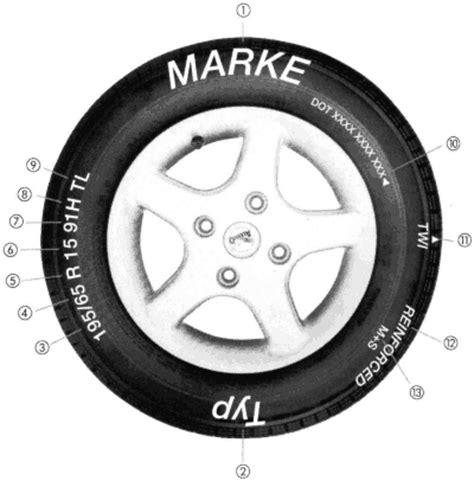 Motorradreifen Bezeichnung by Reifenbezeichnung Reifen Online Reifendirekt Ch
