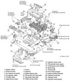 mazda b6 wiring diagram mazda motorcycle wire harness images