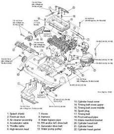1994 mazda mx3 engine 1994 wiring diagram free