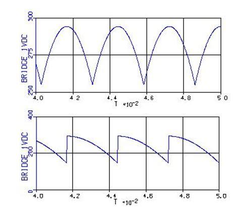 diode bridge rectifier output voltage six pulse bridge rectifier