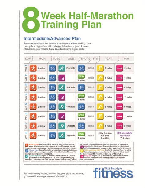 To Half Marathon Plan by 8 Week Half Marathon Plan Include Those Tempo
