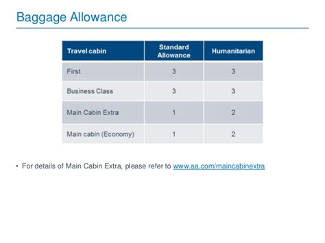 american airlines baggage fee american airlines global humanitarian airfare program