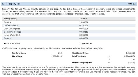 County Property Tax Records Los Angeles Property Records Propertyshark