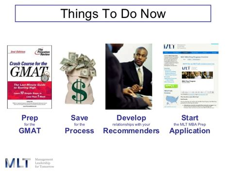 William And Mba Application Deadline by Mlt Mba Prep 2008 Presentation