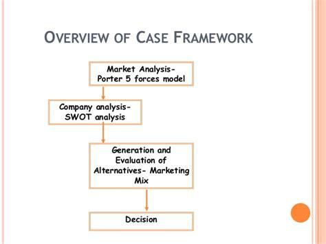 Mba Study Analysis by Mba Study Analysis Mfawriting515 Web Fc2