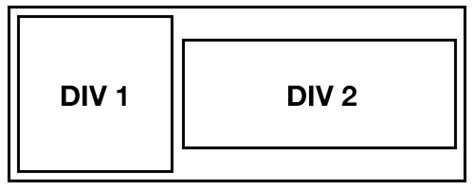 Css Layout Elements Vertically | css two horizontally aligned vertically centered divs
