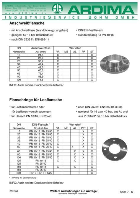 Din En 10220 Abmessungen by Din Flansche Tabelle Abdeckung Ablauf Dusche