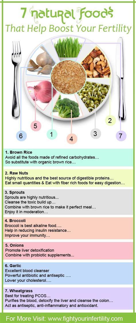 Ivf Detox Diet by 25 Best Ideas About Boost Fertility On Foods