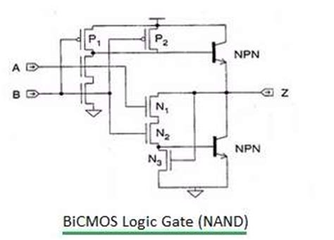 cmos transistor only active inductor for if rf applications pmos active inductor 28 images active inductor simulation on cadence active inductor based