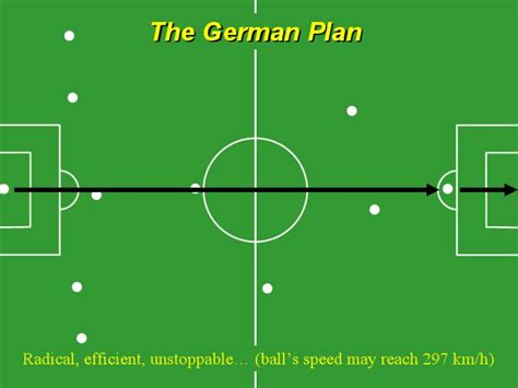 football fever teams strategy revealed xcitefunnet