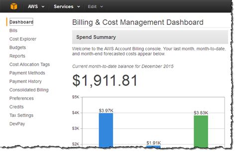 cost to build report adventure through the amazon new aws cost and usage