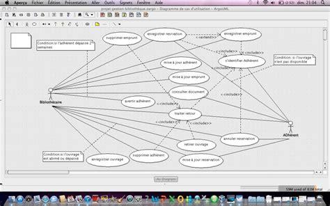 diagramme de cas d utilisation uml include etude de ca en uml gestion biblioth 232 que