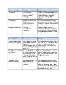 sle strengths and weaknesses occupational therapy