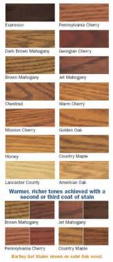 gel stain colors bartley gel stain finishes