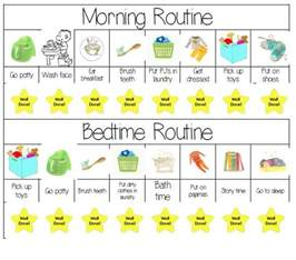 Baby Routine Template by 25 Best Ideas About Daily Schedule On
