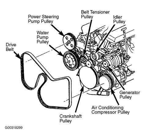 fan belt routing diagrams elwakt auto timing and serpentine belt diagram html