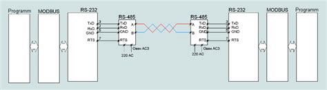 rs 485 wiring diagram wiring diagram and hernes