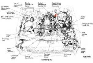 ford explorer transmission dipstick location ford free engine image for user manual