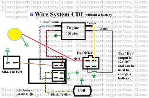 pit bike wiring diagram cdi wiring diagrams repair