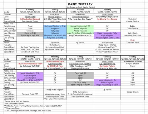 basic 2017 december disney world itinerary disney trips