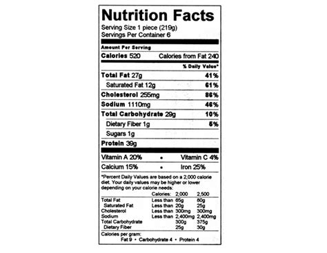 nutrition label design guidelines food for thought rethinking our nutritional facts