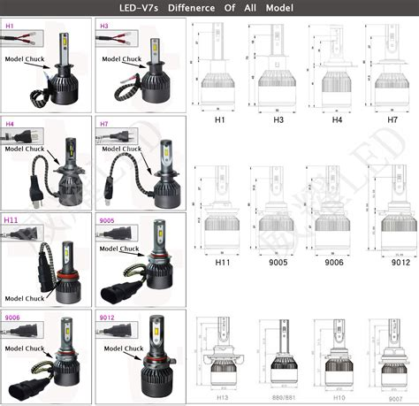 12v automotive led light wiring diagram imageresizertool