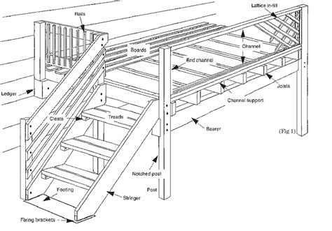 home hardware deck design software home hardware deck design software how to build a deck home timber hardware