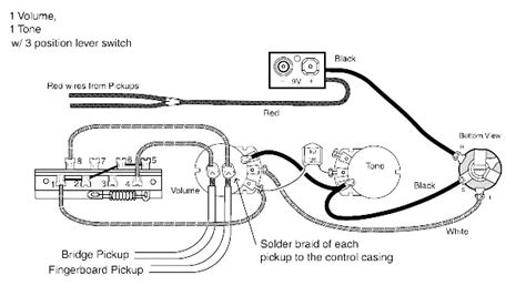 zakk wylde emg wiring diagram wiring automotive
