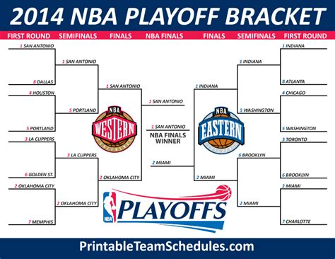 printable nfl playoff schedule 2014 2014 nba playoff results nba bracket history