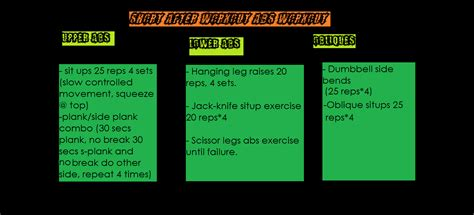 8 packs abs workout aesthetic 8 pack abs