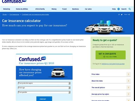 Auto Insurance Calculator by Car Insurance Calculator Anygator