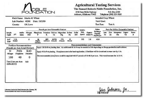 Soil Test Report Template Corn Maze Part 2 Harvest Is Done Time To Get A Soil