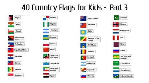 country names image gallery national flags with names