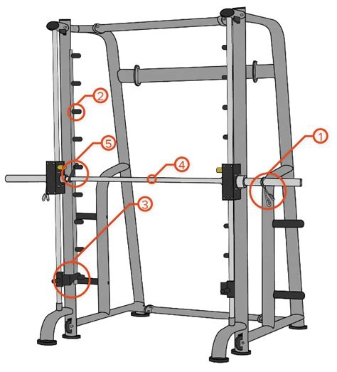 Difference Between Smith Machine And Squat Rack difference between smith machine and squat rack cosmecol