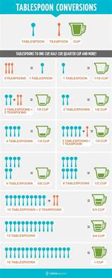 how many tablespoons in 2 3 cup easy and simple answer